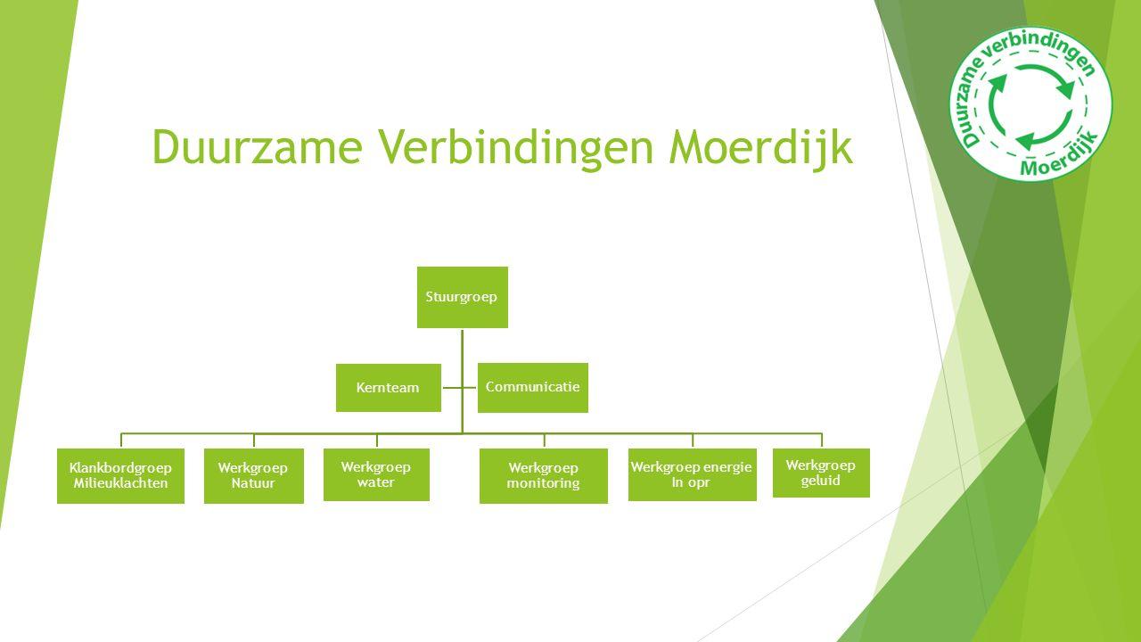 Duurzame Verbindingen Moerdijk Stuurgroep Klankbordgroep Milieuklachten Werkgroep Natuur Werkgroep water Werkgroep monitoring Werkgroep energie In opr