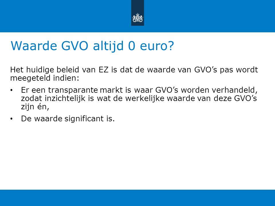 Waarde GVO altijd 0 euro.