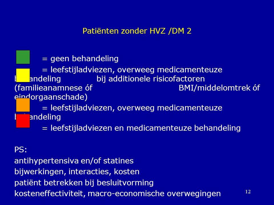 12 Patiënten zonder HVZ /DM 2 = geen behandeling = leefstijladviezen, overweeg medicamenteuze behandeling bij additionele risicofactoren (familieanamnese óf BMI/middelomtrek óf eindorgaanschade) = leefstijladviezen, overweeg medicamenteuze behandeling = leefstijladviezen en medicamenteuze behandeling PS: antihypertensiva en/of statines bijwerkingen, interacties, kosten patiënt betrekken bij besluitvorming kosteneffectiviteit, macro-economische overwegingen