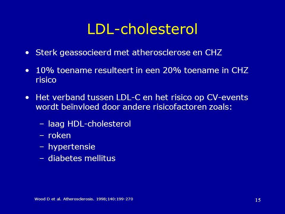 15 LDL-cholesterol Sterk geassocieerd met atherosclerose en CHZ 10% toename resulteert in een 20% toename in CHZ risico Het verband tussen LDL-C en het risico op CV-events wordt beïnvloed door andere risicofactoren zoals: –laag HDL-cholesterol –roken –hypertensie –diabetes mellitus Wood D et al.