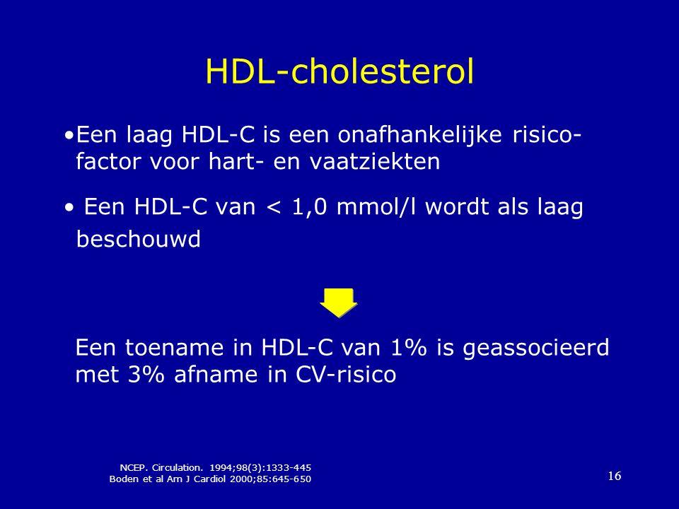 16 HDL-cholesterol Een laag HDL-C is een onafhankelijke risico- factor voor hart- en vaatziekten Een HDL-C van < 1,0 mmol/l wordt als laag beschouwd N