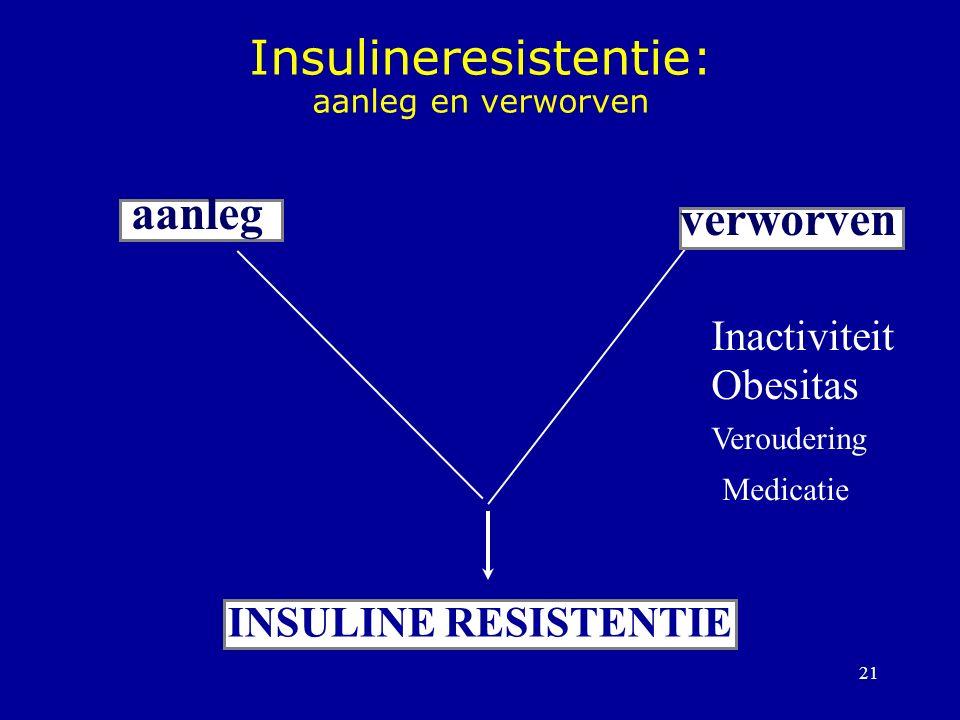 21  Inactiviteit  Obesitas  Veroudering  Medicatie  INSULINE RESISTENTIE verworven aanleg Insulineresistentie: aanleg en verworven