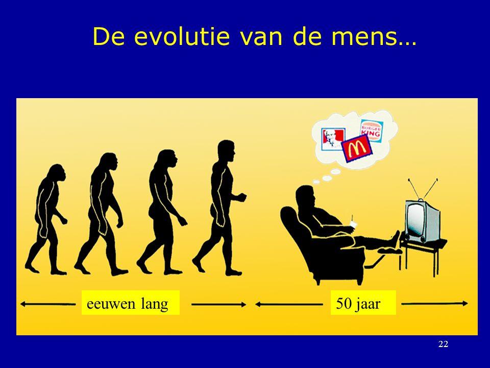 22 De evolutie van de mens… eeuwen lang50 jaar