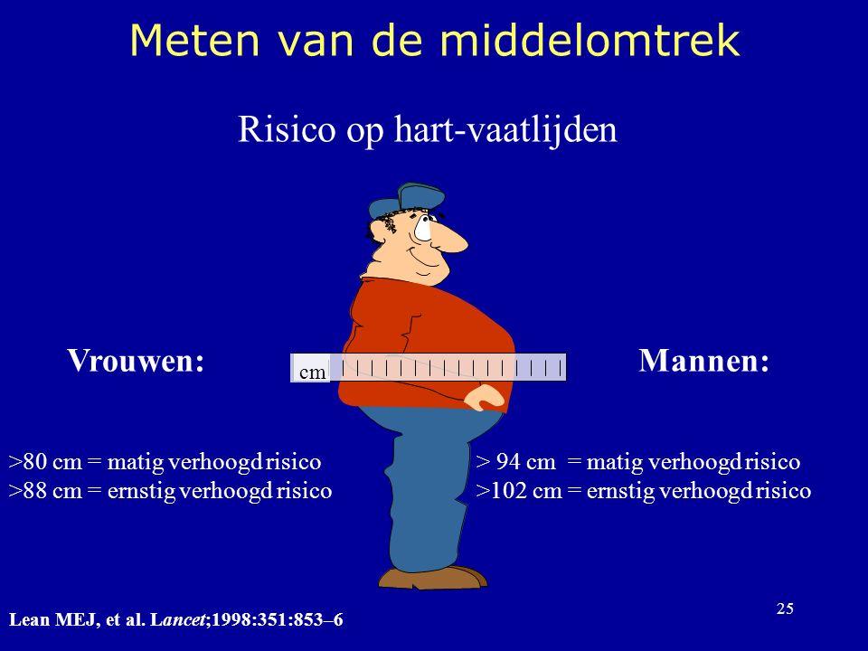 25 Vrouwen: >80 cm = matig verhoogd risico >88 cm = ernstig verhoogd risico Mannen: > 94 cm = matig verhoogd risico >102 cm = ernstig verhoogd risico cm Meten van de middelomtrek Risico op hart-vaatlijden Lean MEJ, et al.