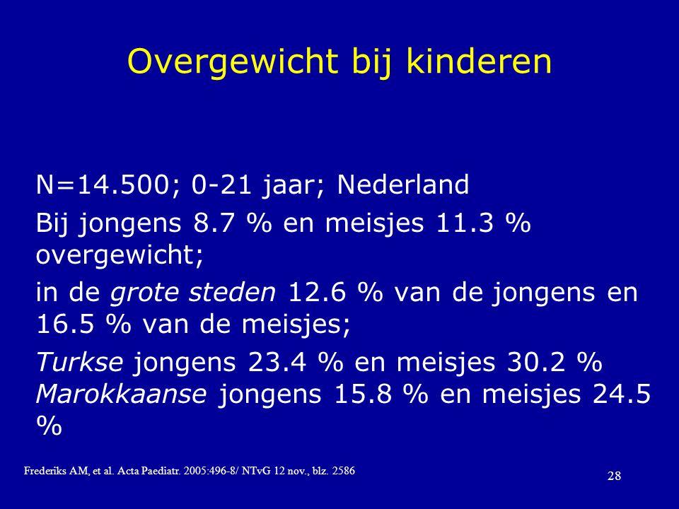 28 Overgewicht bij kinderen N=14.500; 0-21 jaar; Nederland Bij jongens 8.7 % en meisjes 11.3 % overgewicht; in de grote steden 12.6 % van de jongens en 16.5 % van de meisjes; Turkse jongens 23.4 % en meisjes 30.2 % Marokkaanse jongens 15.8 % en meisjes 24.5 % Frederiks AM, et al.
