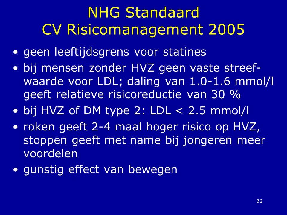 32 NHG Standaard CV Risicomanagement 2005 geen leeftijdsgrens voor statines bij mensen zonder HVZ geen vaste streef- waarde voor LDL; daling van 1.0-1.6 mmol/l geeft relatieve risicoreductie van 30 % bij HVZ of DM type 2: LDL < 2.5 mmol/l roken geeft 2-4 maal hoger risico op HVZ, stoppen geeft met name bij jongeren meer voordelen gunstig effect van bewegen