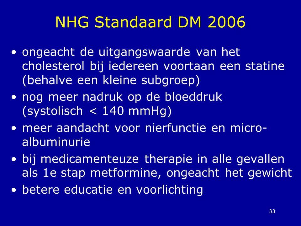 33 NHG Standaard DM 2006 ongeacht de uitgangswaarde van het cholesterol bij iedereen voortaan een statine (behalve een kleine subgroep) nog meer nadruk op de bloeddruk (systolisch < 140 mmHg) meer aandacht voor nierfunctie en micro- albuminurie bij medicamenteuze therapie in alle gevallen als 1e stap metformine, ongeacht het gewicht betere educatie en voorlichting