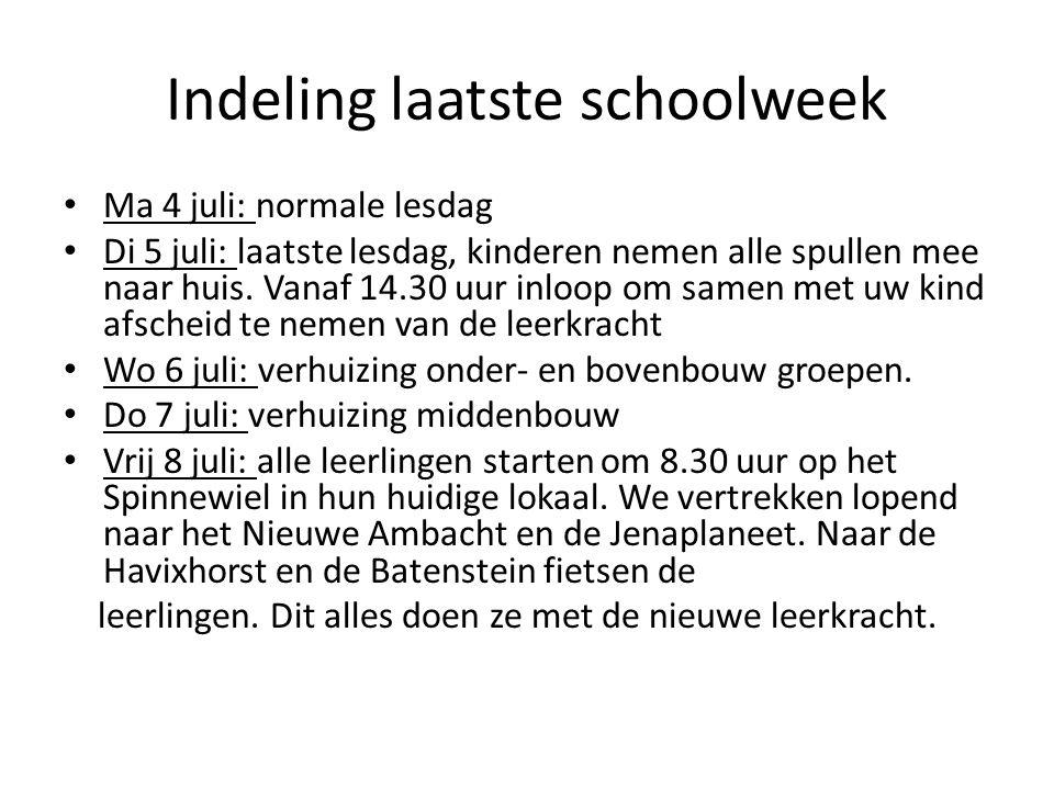 Indeling laatste schoolweek Ma 4 juli: normale lesdag Di 5 juli: laatste lesdag, kinderen nemen alle spullen mee naar huis.