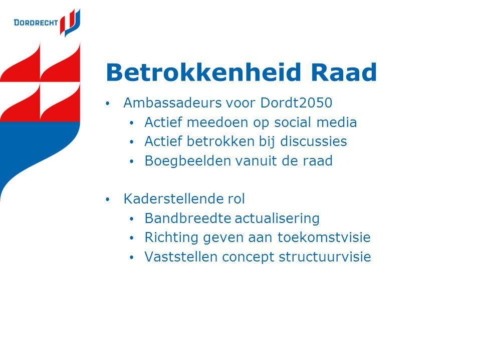 Betrokkenheid Raad Ambassadeurs voor Dordt2050 Actief meedoen op social media Actief betrokken bij discussies Boegbeelden vanuit de raad Kaderstellende rol Bandbreedte actualisering Richting geven aan toekomstvisie Vaststellen concept structuurvisie