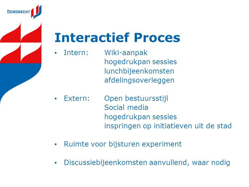 Interactief Proces Intern: Wiki-aanpak hogedrukpan sessies lunchbijeenkomsten afdelingsoverleggen Extern:Open bestuursstijl Social media hogedrukpan s