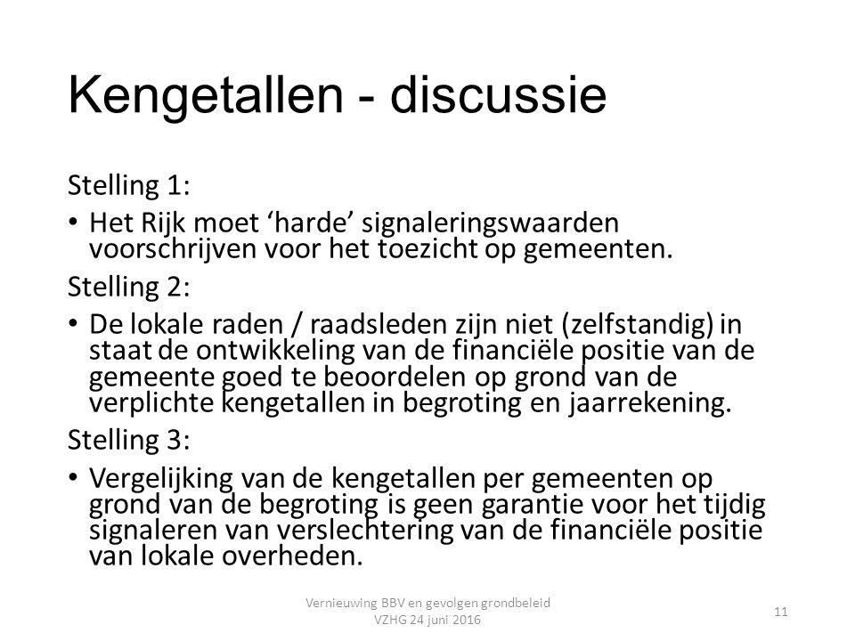 Kengetallen - discussie Stelling 1: Het Rijk moet 'harde' signaleringswaarden voorschrijven voor het toezicht op gemeenten.