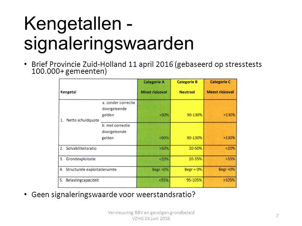 Kengetallen - signaleringswaarden Brief Provincie Zuid-Holland 11 april 2016 (gebaseerd op stresstests 100.000+ gemeenten) Geen signaleringswaarde voor weerstandsratio.