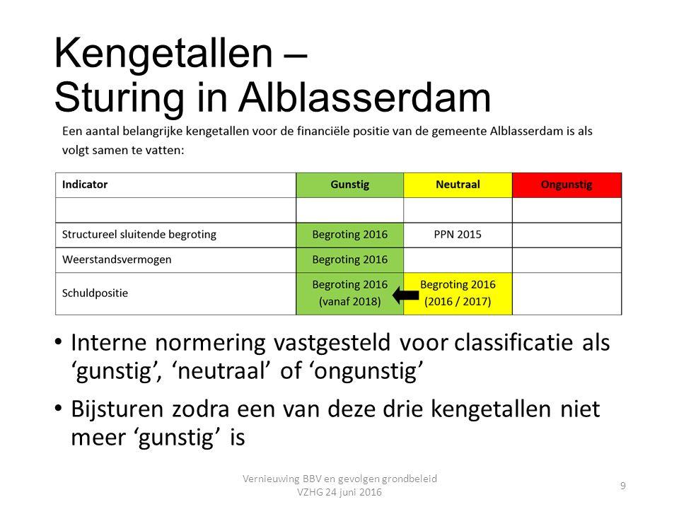 Kengetallen – Sturing in Alblasserdam Interne normering vastgesteld voor classificatie als 'gunstig', 'neutraal' of 'ongunstig' Bijsturen zodra een va