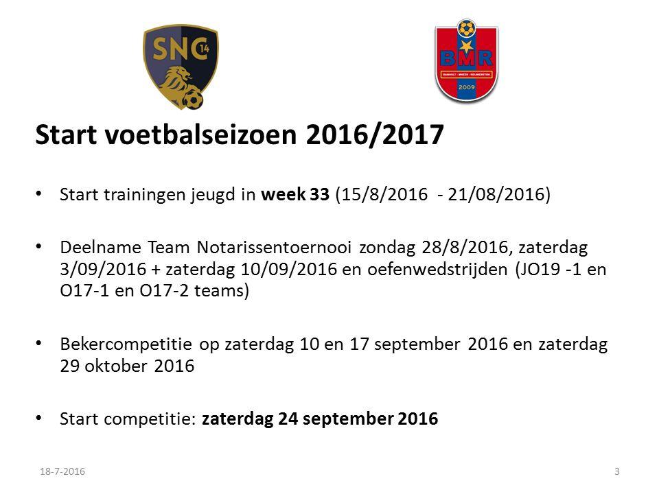 Start voetbalseizoen 2016/2017 Start trainingen jeugd in week 33 (15/8/2016 - 21/08/2016) Deelname Team Notarissentoernooi zondag 28/8/2016, zaterdag 3/09/2016 + zaterdag 10/09/2016 en oefenwedstrijden (JO19 -1 en O17-1 en O17-2 teams) Bekercompetitie op zaterdag 10 en 17 september 2016 en zaterdag 29 oktober 2016 Start competitie: zaterdag 24 september 2016 18-7-20163