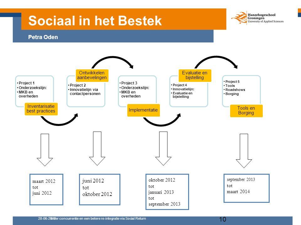 28-06-2012Meer concurrentie en een betere re-integratie via Social Return 10 1.entre for Applied Labour Market Research and Innovation Sociaal in het