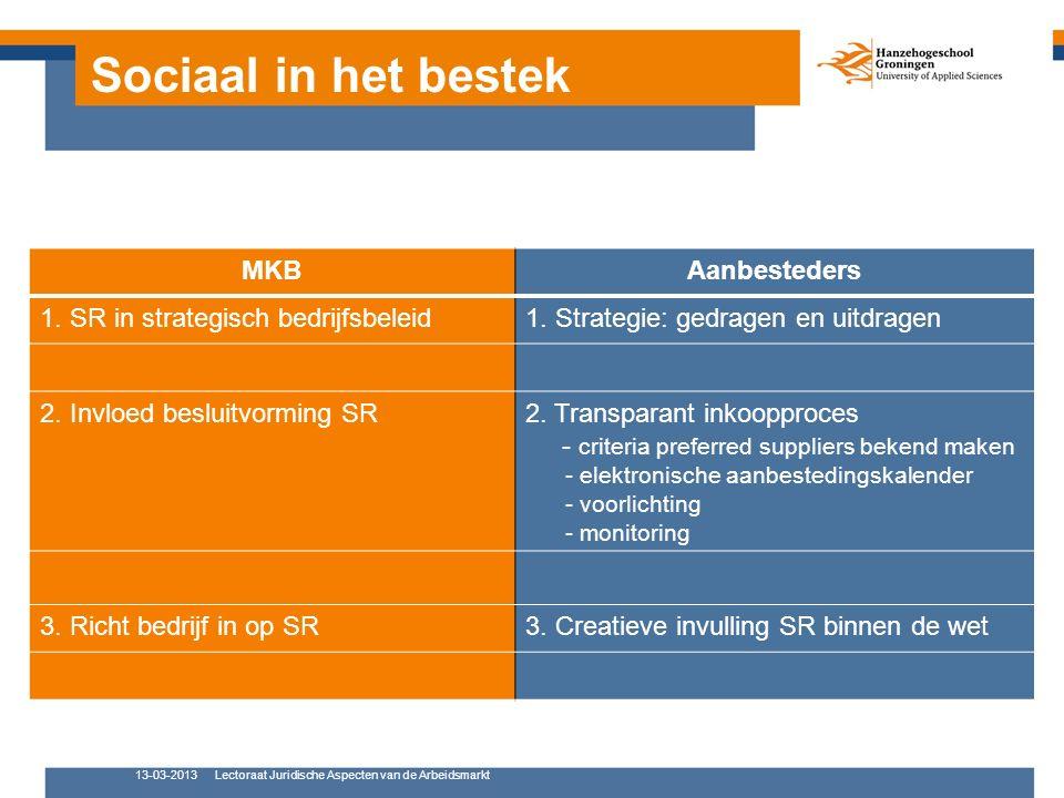 Sociaal in het bestek MKBAanbesteders 1. SR in strategisch bedrijfsbeleid1. Strategie: gedragen en uitdragen 2. Invloed besluitvorming SR2. Transparan