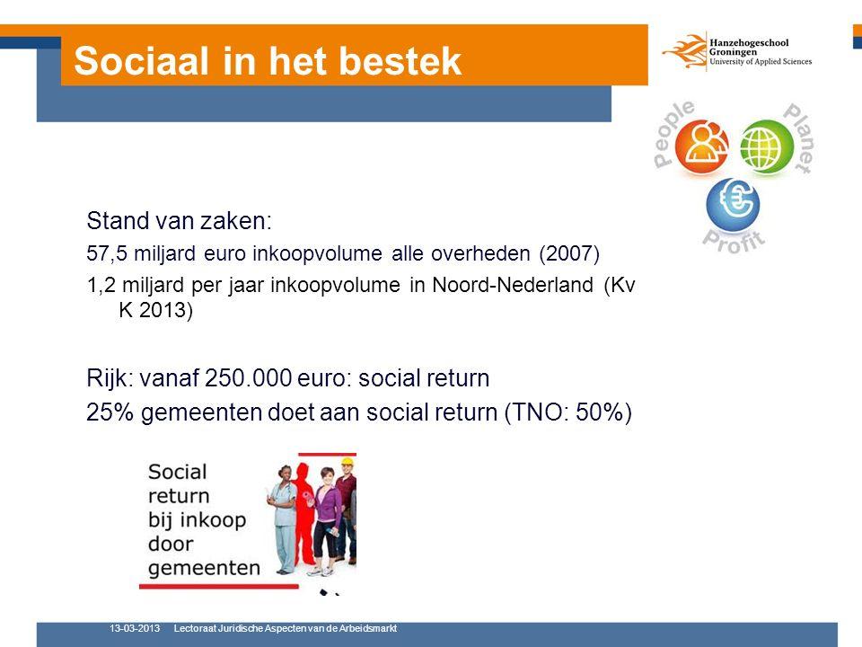 Sociaal in het bestek Stand van zaken: 57,5 miljard euro inkoopvolume alle overheden (2007) 1,2 miljard per jaar inkoopvolume in Noord-Nederland (Kv K