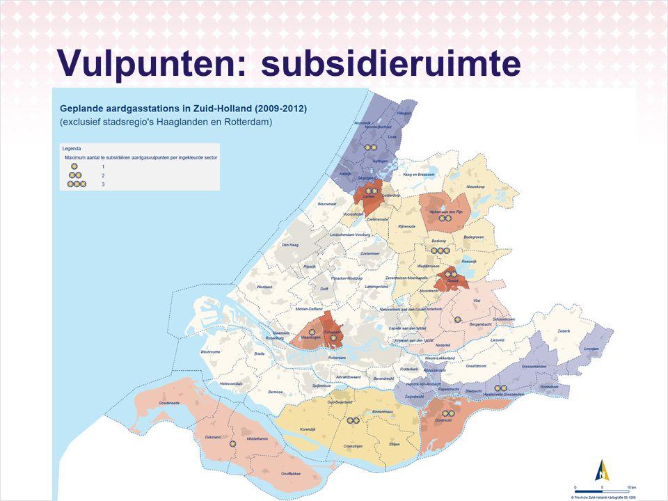 Vulpunten: subsidieruimte