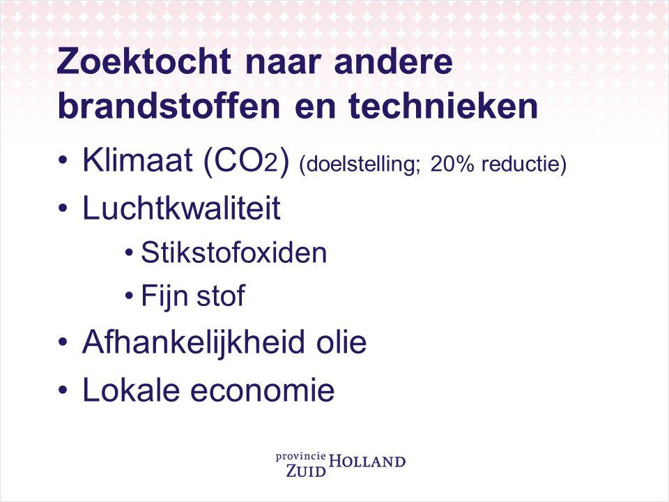 Zoektocht naar andere brandstoffen en technieken Klimaat (CO 2 ) (doelstelling; 20% reductie) Luchtkwaliteit Stikstofoxiden Fijn stof Afhankelijkheid olie Lokale economie