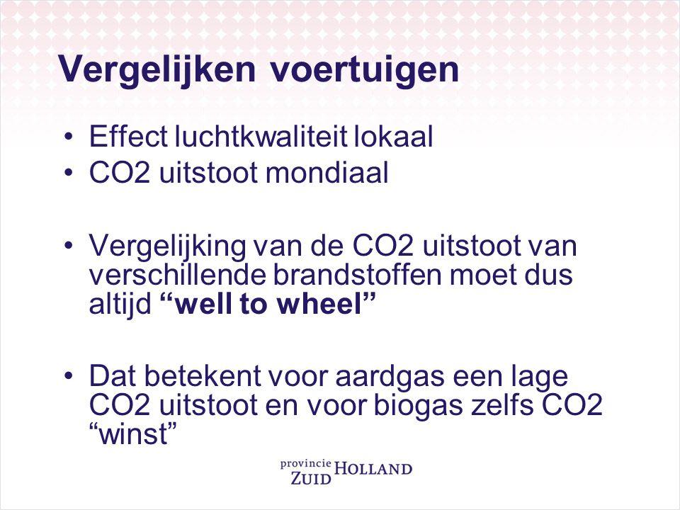 Keuze voor aardgas Op dit moment is rijden op aardgas de snelste en meest effectieve weg naar schoon vervoer Het biedt de beste mogelijkheden voor overstap op biobrandstof en of waterstof (ook door bijmenging) Veilig, Stil en Goedkoop