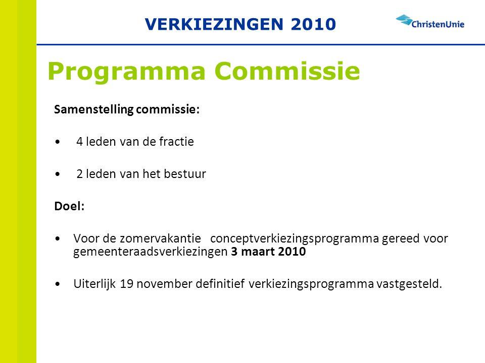 Samenstelling commissie: 4 leden van de fractie 2 leden van het bestuur Doel: Voor de zomervakantie conceptverkiezingsprogramma gereed voor gemeenteraadsverkiezingen 3 maart 2010 Uiterlijk 19 november definitief verkiezingsprogramma vastgesteld.