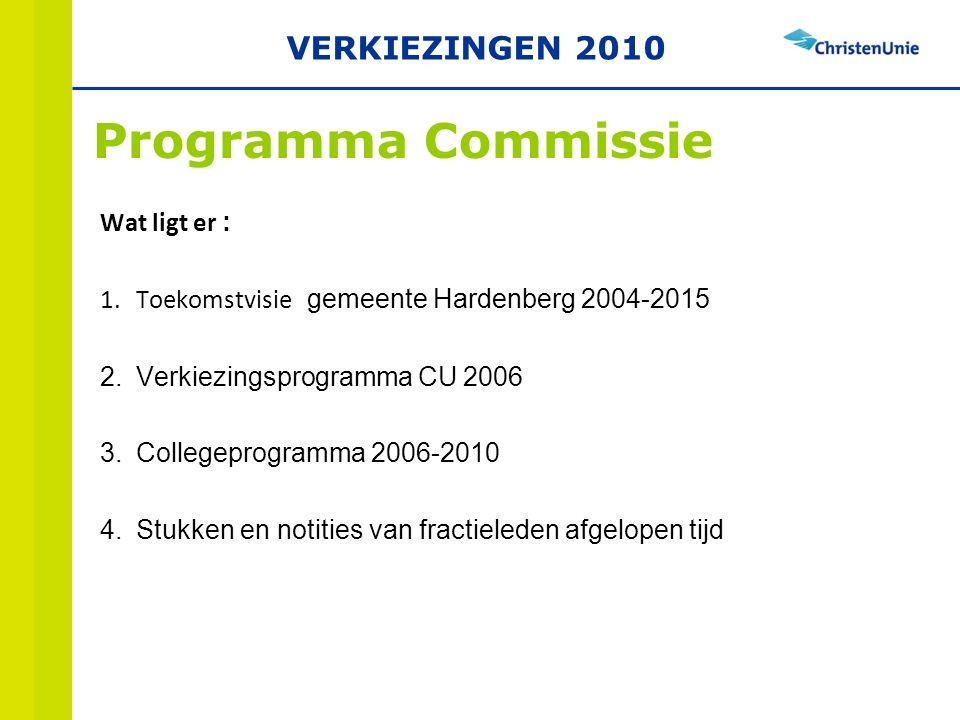 Wat ligt er : 1.Toekomstvisie gemeente Hardenberg 2004-2015 2.Verkiezingsprogramma CU 2006 3.Collegeprogramma 2006-2010 4.Stukken en notities van fractieleden afgelopen tijd Programma Commissie VERKIEZINGEN 2010