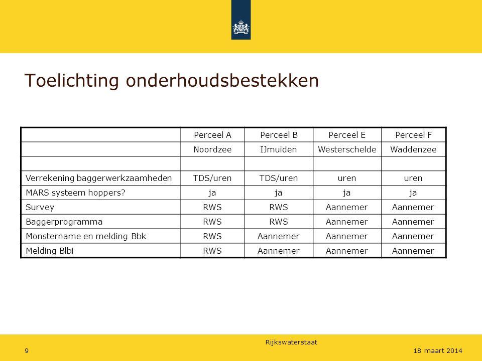 Rijkswaterstaat 1018 maart 2014 Toelichting suppletiebestek 2 percelen (C+D): Vooroeversuppletie Bloemendaal - Zandvoort –Totale hoeveelheid: 2.760.000 m 3 –Uitvoeringsperiode: 2014-2016 Strandsuppletie Scheveningen –Totale hoeveelheid: 808.000 m 3 –Uitvoeringsperiode: 2014-2015
