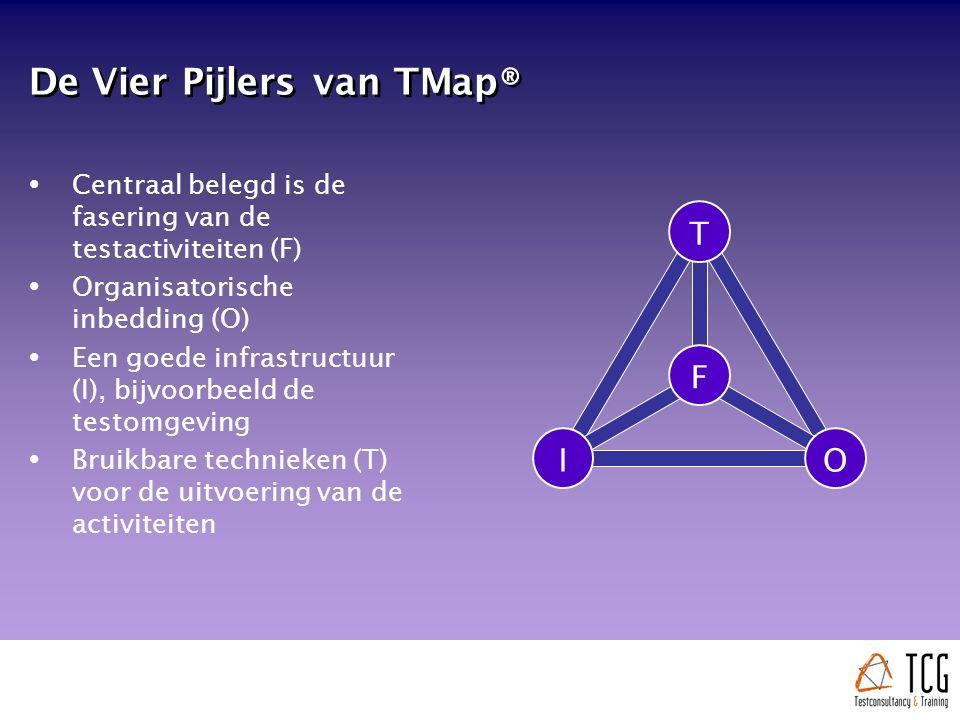 De Vier Pijlers van TMap®  Centraal belegd is de fasering van de testactiviteiten (F)  Organisatorische inbedding (O)  Een goede infrastructuur (I), bijvoorbeeld de testomgeving  Bruikbare technieken (T) voor de uitvoering van de activiteiten T IO F