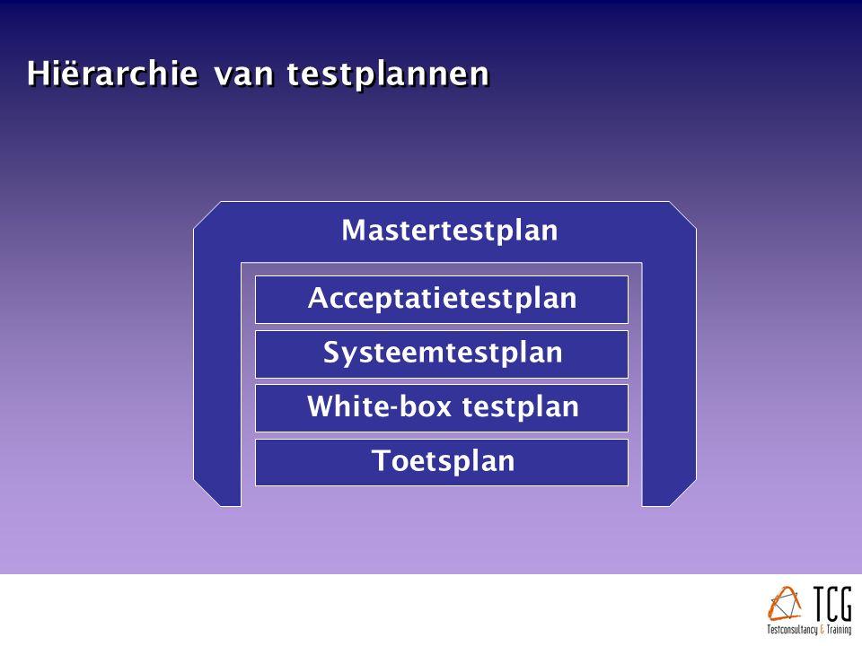 Hiërarchie van testplannen Mastertestplan Acceptatietestplan Systeemtestplan White-box testplanToetsplan Mastertestplan