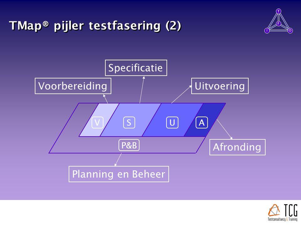 TMap® pijler testfasering (2) VSUA P&B Voorbereiding Specificatie Uitvoering Afronding Planning en Beheer T I O F