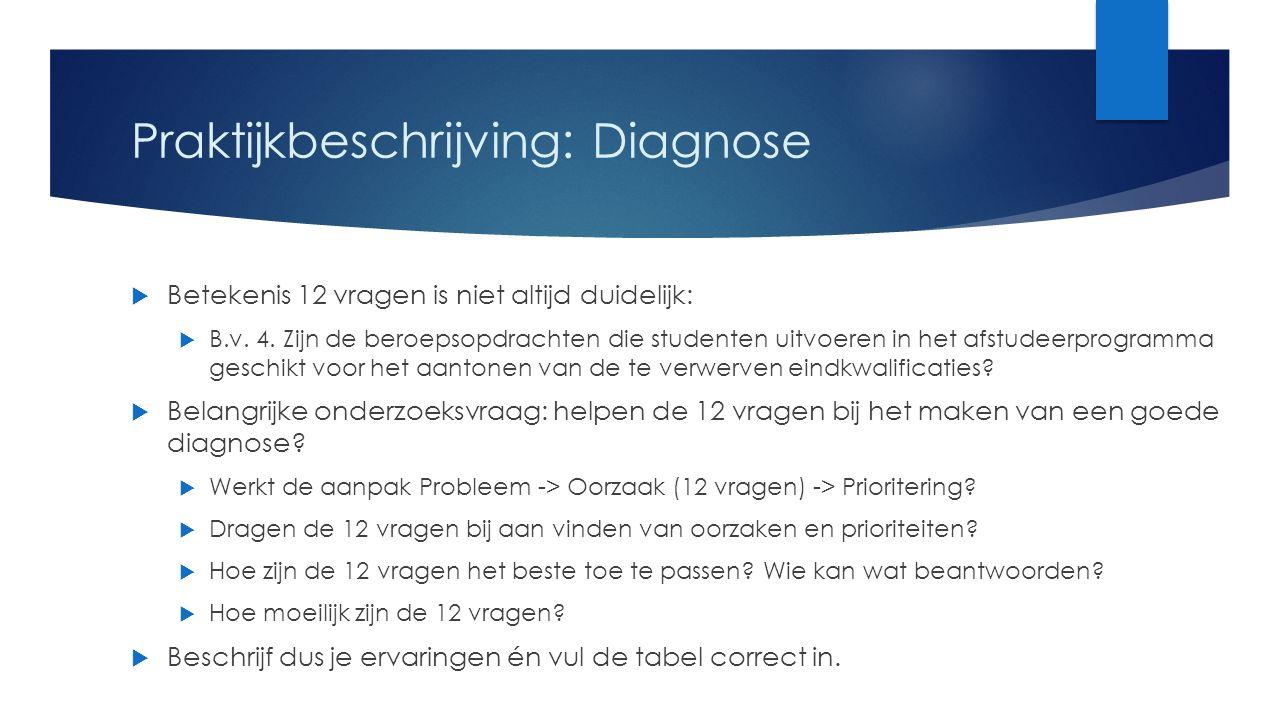 Praktijkbeschrijving: Diagnose  Betekenis 12 vragen is niet altijd duidelijk:  B.v.