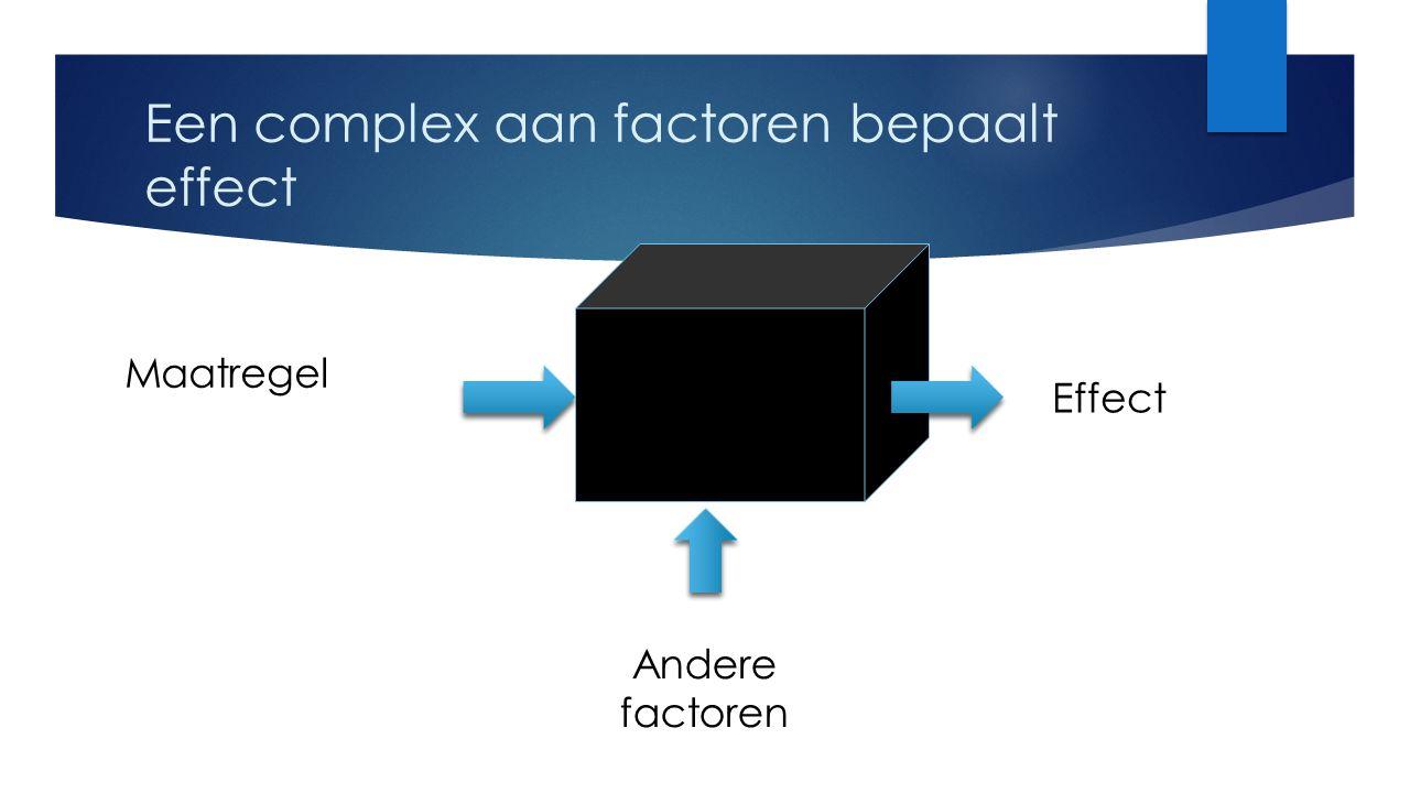 Effect Maatregel Een complex aan factoren bepaalt effect Andere factoren