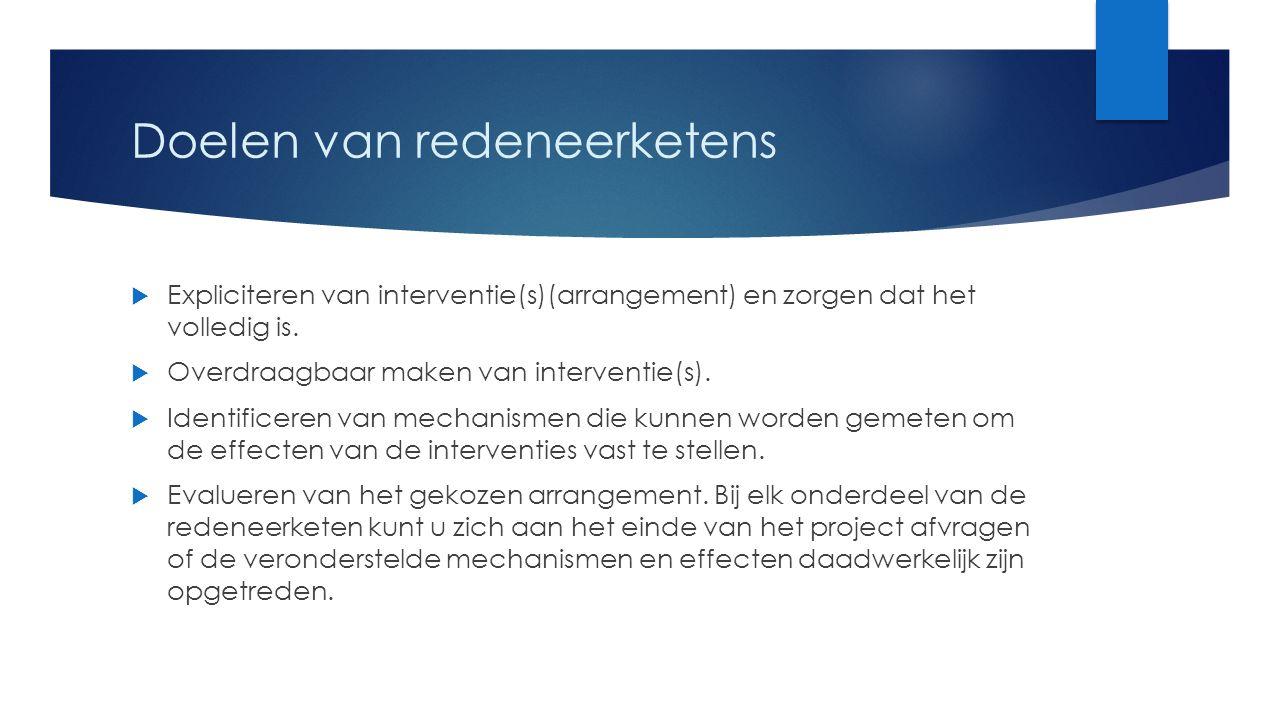 Doelen van redeneerketens  Expliciteren van interventie(s)(arrangement) en zorgen dat het volledig is.