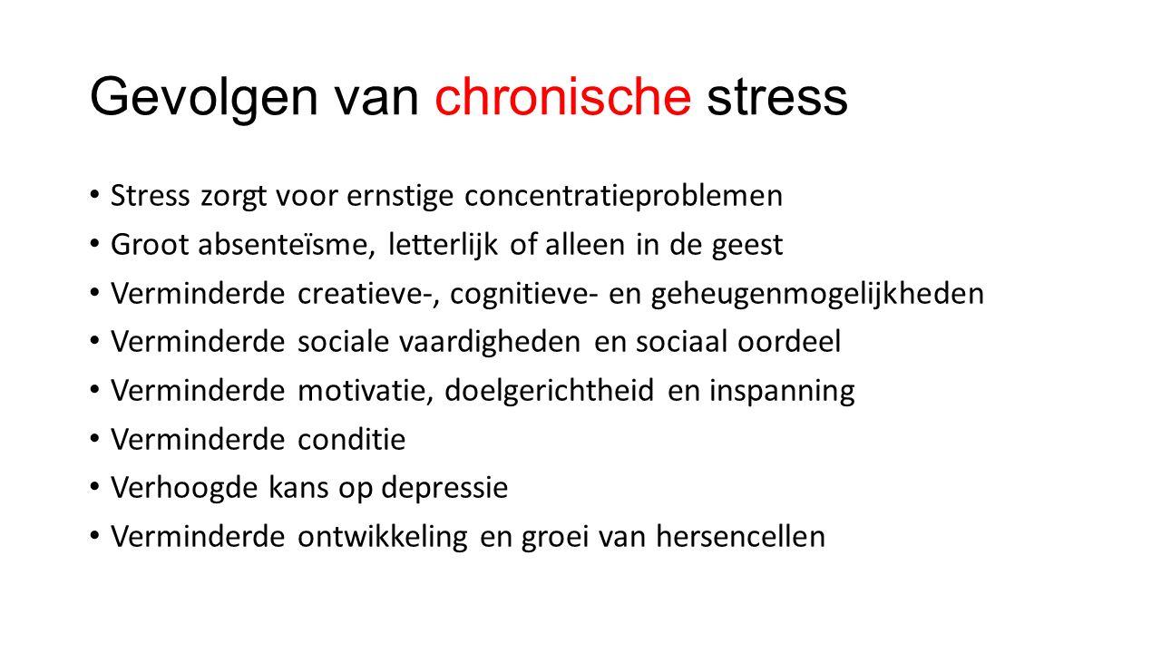 Gevolgen van chronische stress Stress zorgt voor ernstige concentratieproblemen Groot absenteïsme, letterlijk of alleen in de geest Verminderde creatieve-, cognitieve- en geheugenmogelijkheden Verminderde sociale vaardigheden en sociaal oordeel Verminderde motivatie, doelgerichtheid en inspanning Verminderde conditie Verhoogde kans op depressie Verminderde ontwikkeling en groei van hersencellen