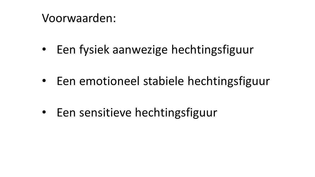 Voorwaarden: Een fysiek aanwezige hechtingsfiguur Een emotioneel stabiele hechtingsfiguur Een sensitieve hechtingsfiguur