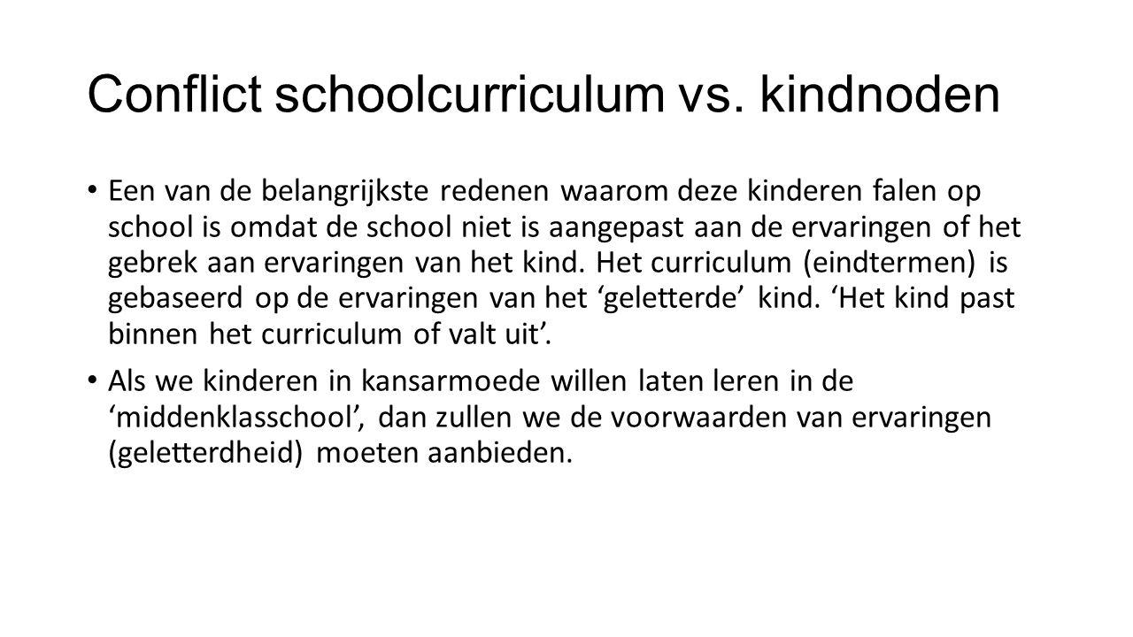 Conflict schoolcurriculum vs.