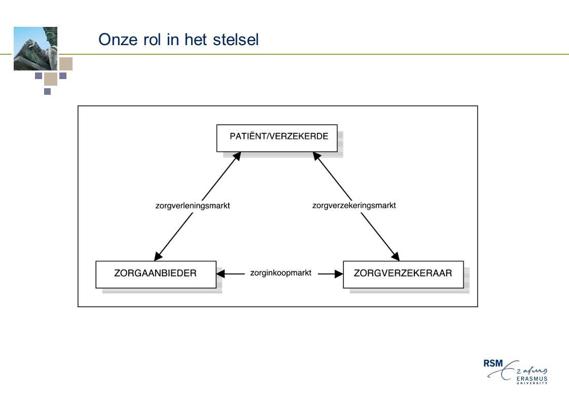 Onze rol in het stelsel