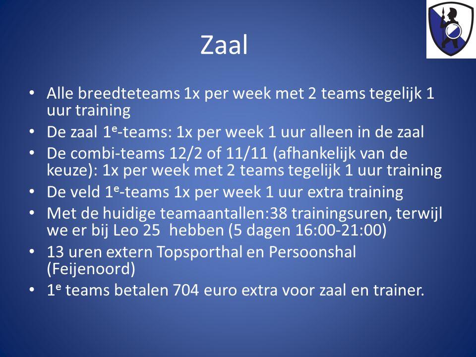 Zaal Alle breedteteams 1x per week met 2 teams tegelijk 1 uur training De zaal 1 e -teams: 1x per week 1 uur alleen in de zaal De combi-teams 12/2 of