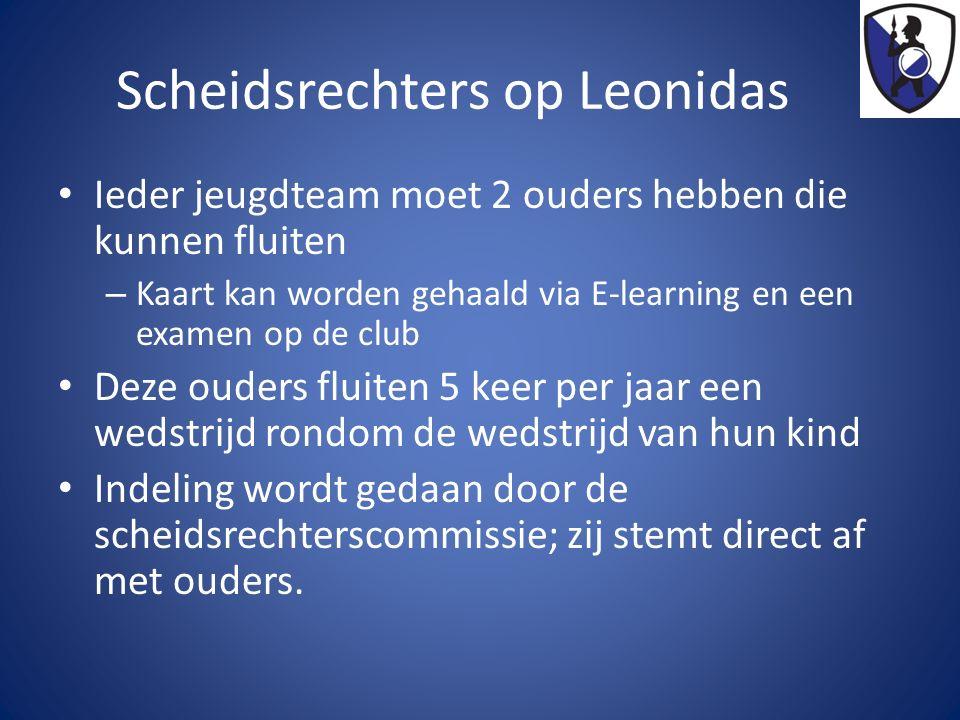 Scheidsrechters op Leonidas Ieder jeugdteam moet 2 ouders hebben die kunnen fluiten – Kaart kan worden gehaald via E-learning en een examen op de club