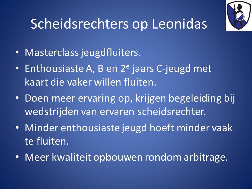 Scheidsrechters op Leonidas Masterclass jeugdfluiters. Enthousiaste A, B en 2 e jaars C-jeugd met kaart die vaker willen fluiten. Doen meer ervaring o