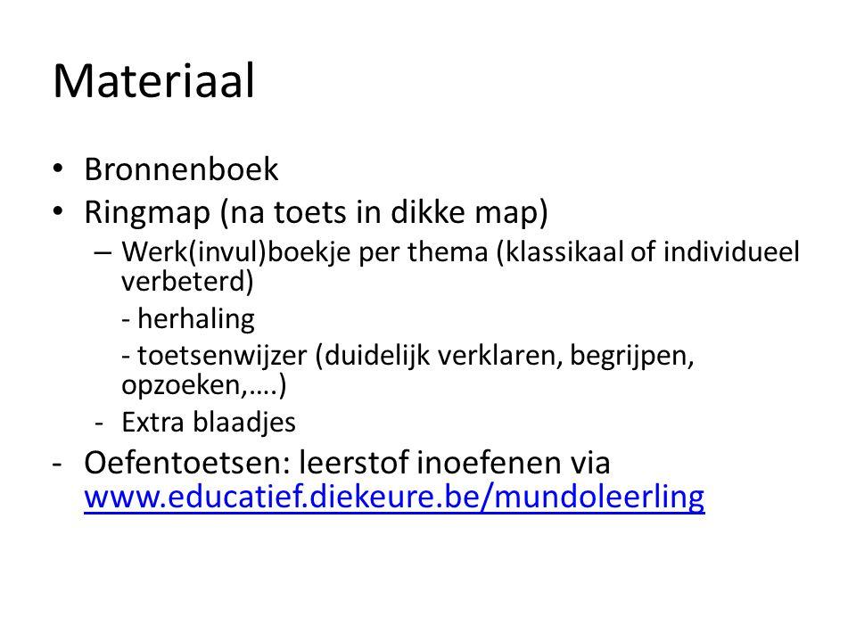 Materiaal Bronnenboek Ringmap (na toets in dikke map) – Werk(invul)boekje per thema (klassikaal of individueel verbeterd) - herhaling - toetsenwijzer (duidelijk verklaren, begrijpen, opzoeken,….) -Extra blaadjes -Oefentoetsen: leerstof inoefenen via www.educatief.diekeure.be/mundoleerling www.educatief.diekeure.be/mundoleerling
