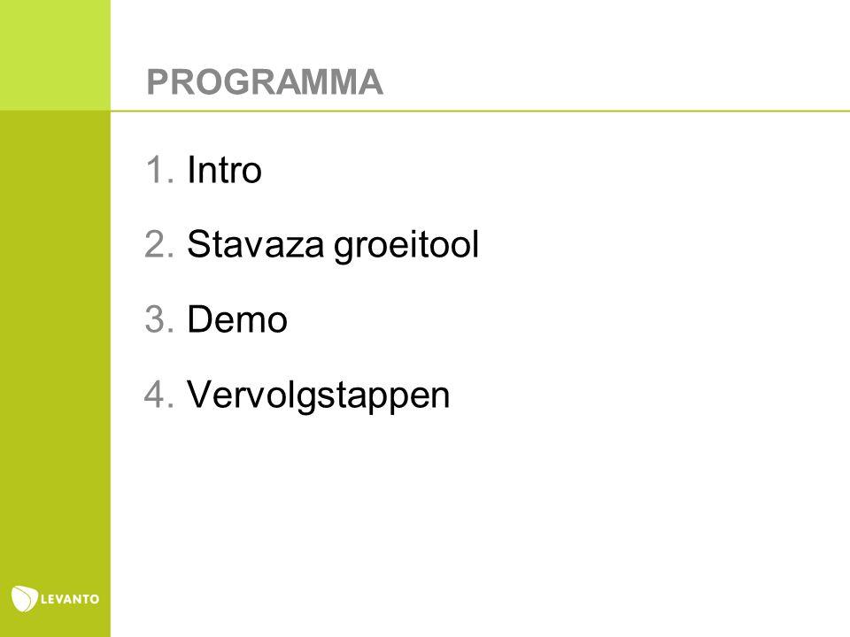 PROGRAMMA 1.Intro 2.Stavaza groeitool 3.Demo 4.Vervolgstappen