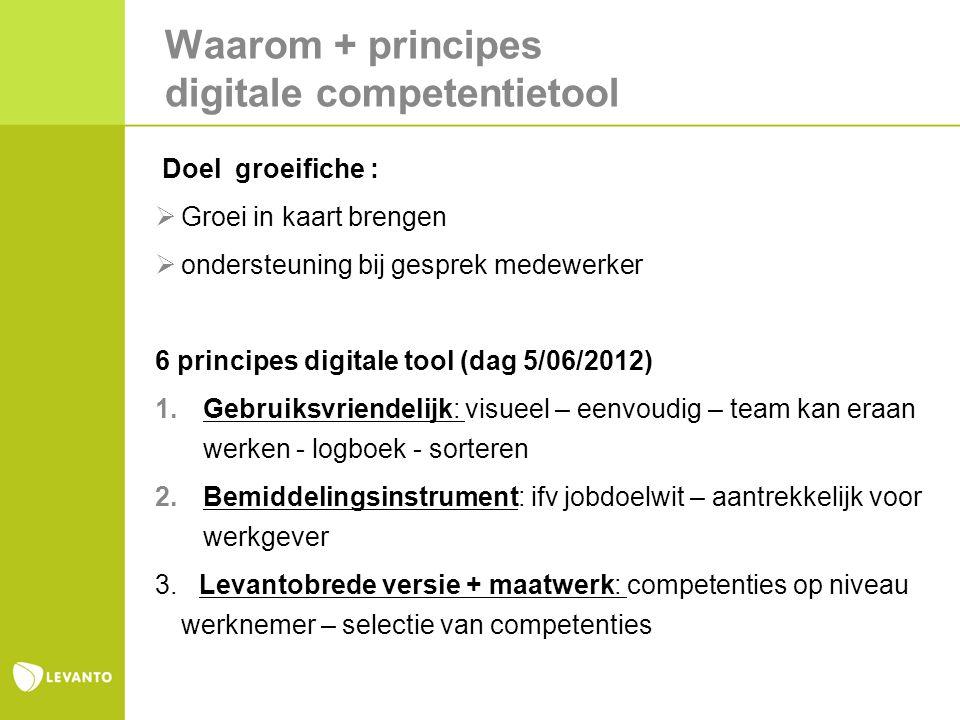 Waarom + principes digitale competentietool Doel groeifiche :  Groei in kaart brengen  ondersteuning bij gesprek medewerker 6 principes digitale tool (dag 5/06/2012) 1.Gebruiksvriendelijk: visueel – eenvoudig – team kan eraan werken - logboek - sorteren 2.Bemiddelingsinstrument: ifv jobdoelwit – aantrekkelijk voor werkgever 3.