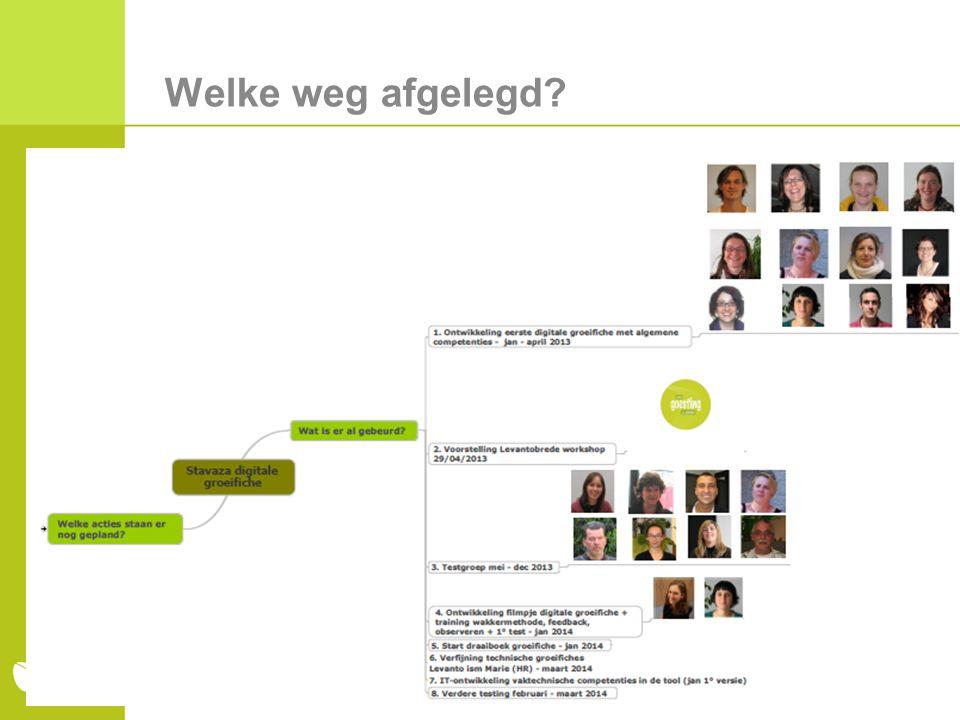 Generieke + vaktechnische competenties Basis = Levantobrede competenties Communiceren Verbeteren van eigen leren en presteren Stiptheid Nederlands (kan afgevinkt worden bij NL-taligen), Verantwoordelijkheid Samenwerken Minimum 5 – max.