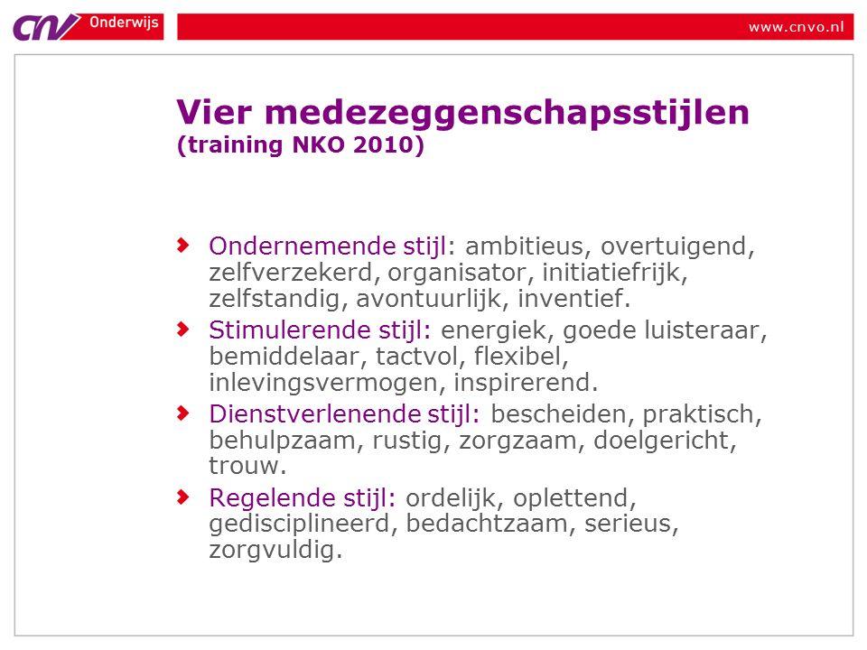www.cnvo.nl Vier medezeggenschapsstijlen (training NKO 2010) Ondernemende stijl: ambitieus, overtuigend, zelfverzekerd, organisator, initiatiefrijk, zelfstandig, avontuurlijk, inventief.