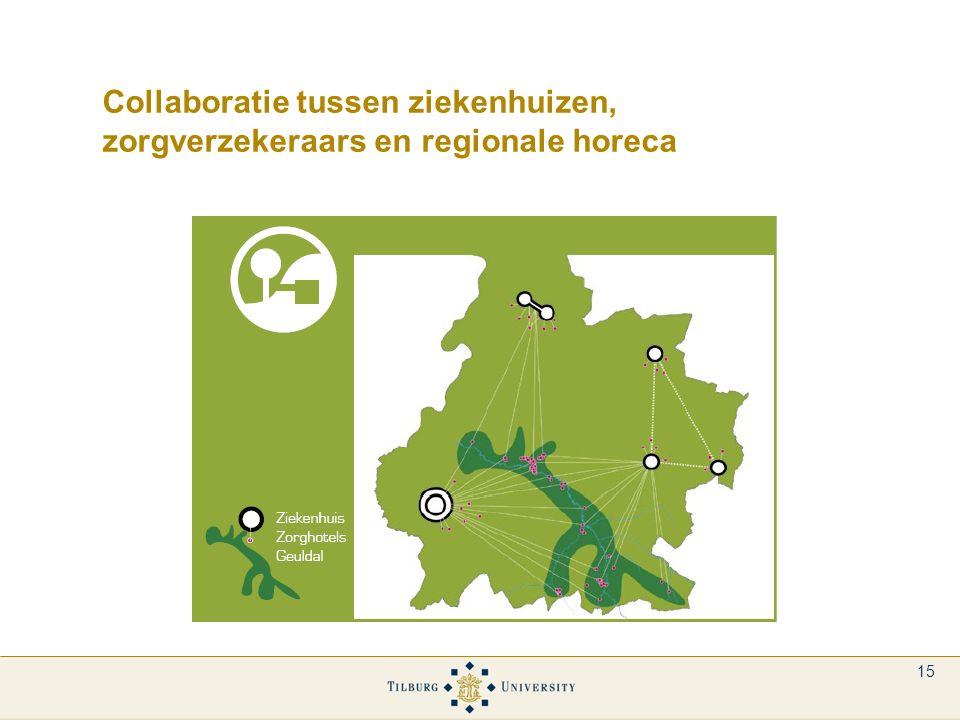 15 Collaboratie tussen ziekenhuizen, zorgverzekeraars en regionale horeca
