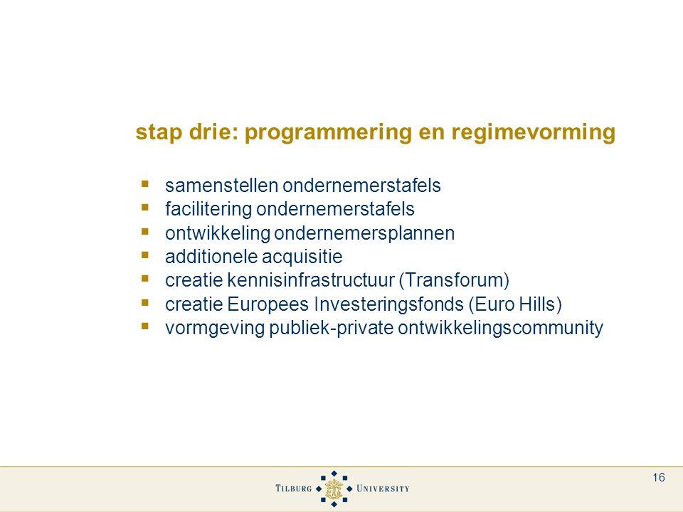 16 stap drie: programmering en regimevorming  samenstellen ondernemerstafels  facilitering ondernemerstafels  ontwikkeling ondernemersplannen  additionele acquisitie  creatie kennisinfrastructuur (Transforum)  creatie Europees Investeringsfonds (Euro Hills)  vormgeving publiek-private ontwikkelingscommunity