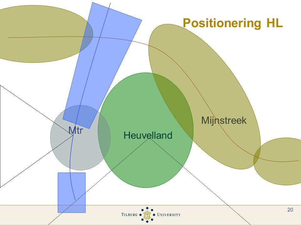 20 Positionering HL Mijnstreek Heuvelland Mtr