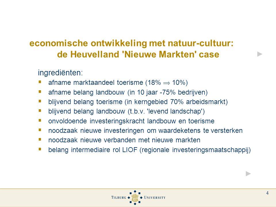 4 ingrediënten:  afname marktaandeel toerisme (18%  10%)  afname belang landbouw (in 10 jaar -75% bedrijven)  blijvend belang toerisme (in kerngebied 70% arbeidsmarkt)  blijvend belang landbouw (t.b.v.