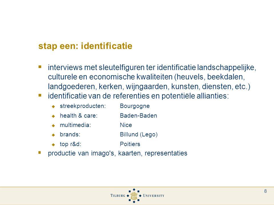 9 stap twee: provocatie  rondetafelgesprekken met regionale en externe bedrijfsleven:  toerisme, landbouw, zorg, tuinieren, automotive, ict,...